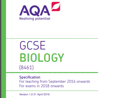 GCSE Biology Paper 1 Exam Question pack