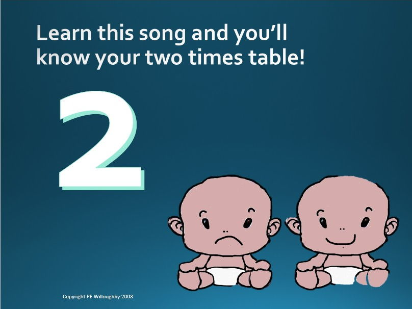 The two times table.  A song. maths.  Video  PPT  Mp3s  Illustrated  lyrics  as aide de memoire