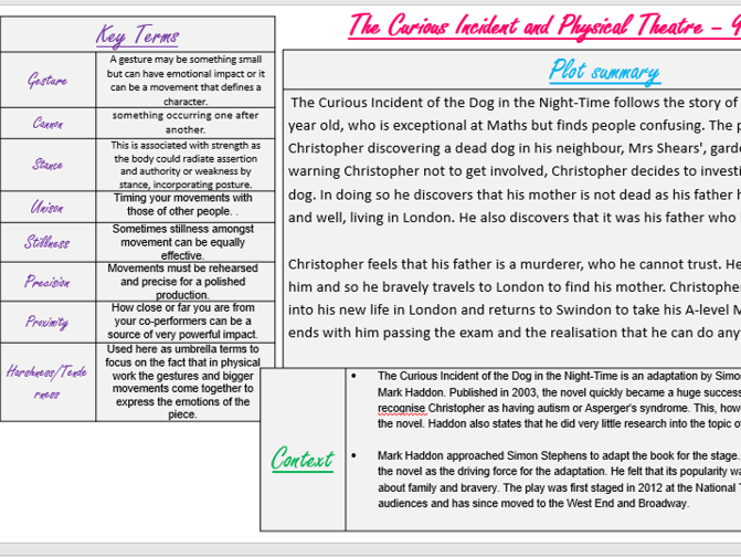 Physical Theatre and The Curious Incident of the Dog in the Night Time Knowledge Organiser