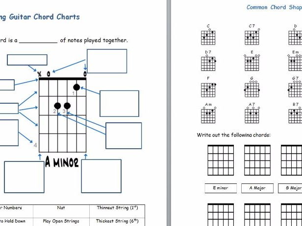 Reading Guitar Chord Charts Worksheet By Bensulli  Teaching