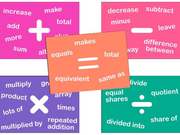 Maths Operations Display