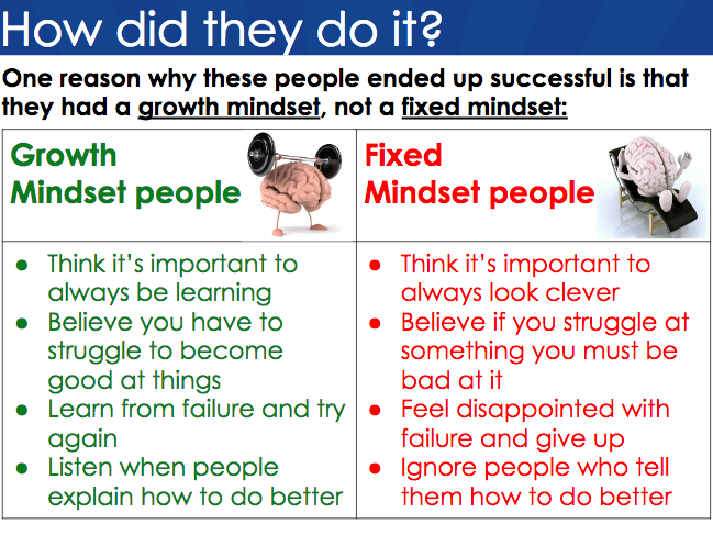 Growth Mindsets Assembly