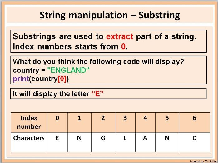 Python string manipulation lesson - Distance learning - Video of each task - KS3 AND KS4