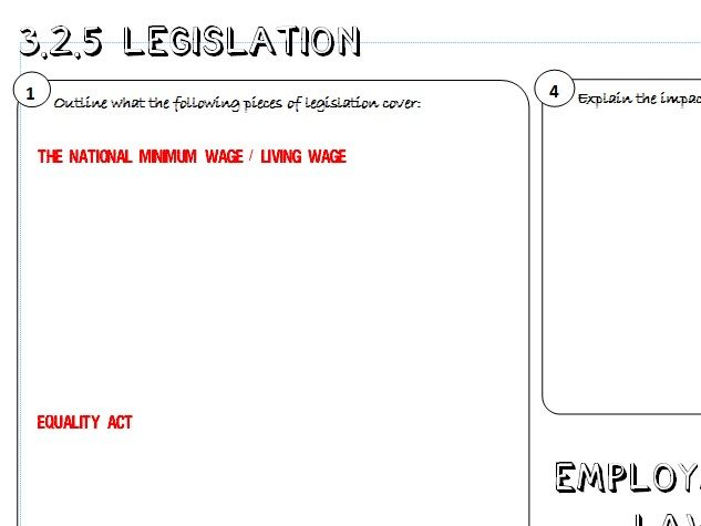 AQA GCSE Business (9-1) 3.2.5 Legislation Learning Mat / Revision