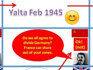Introduction Cold War: Pictoral timeline and 3 conferences (Edexcel GCSE course 9-1)