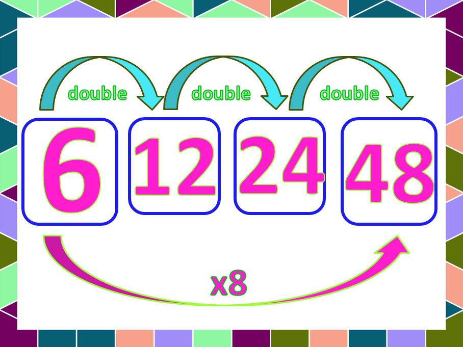 Double-Double-Double Strategy Multiplication Eight Times Table