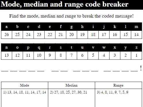 Mode. median and range code breaker