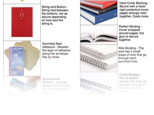 GCSE Design Technology Seals and Binders