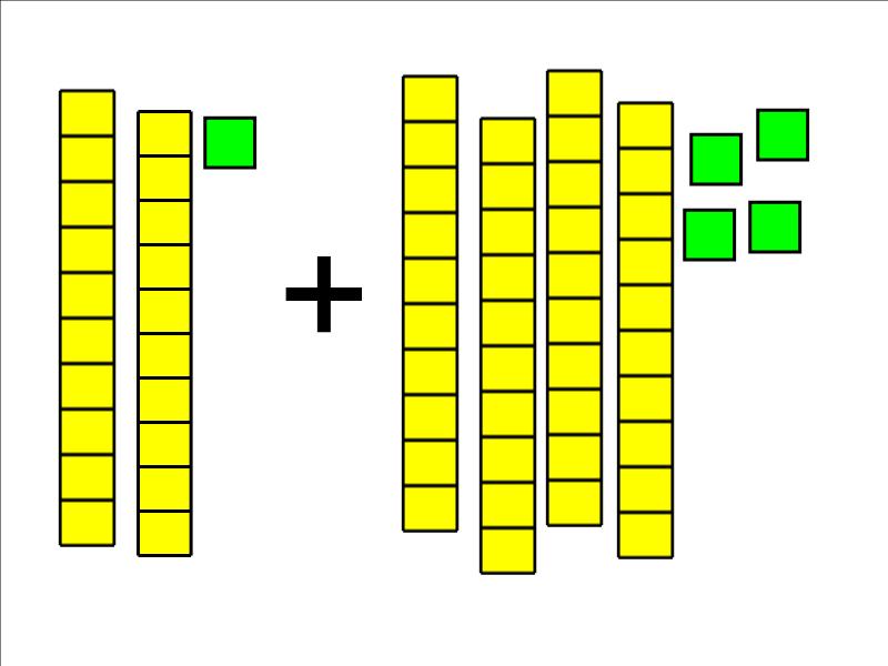 Throw Away the Base 10 Blocks - Firstgraderoundup