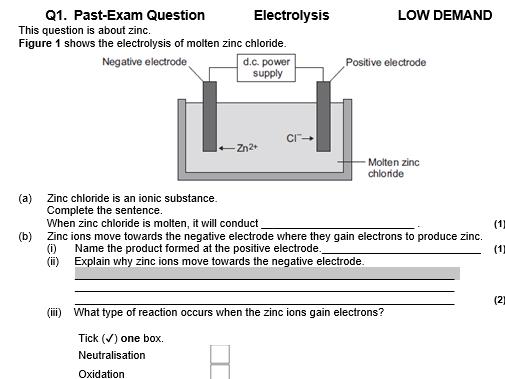 C6 Electrolysis Full Unit (AQA)