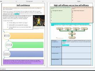 OCR A Level PE - Sport Psychology ILT9 - Sports Confidence and Self Efficacy