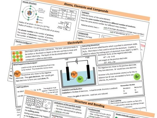 AQA (new) Chemistry Combined Science Knowledge Organisers