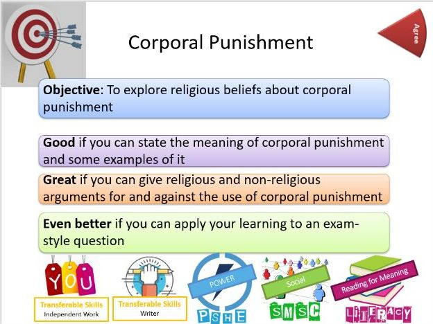 AQA Religion, Crime and Punishment: Corporal Punishment - Whole Lesson