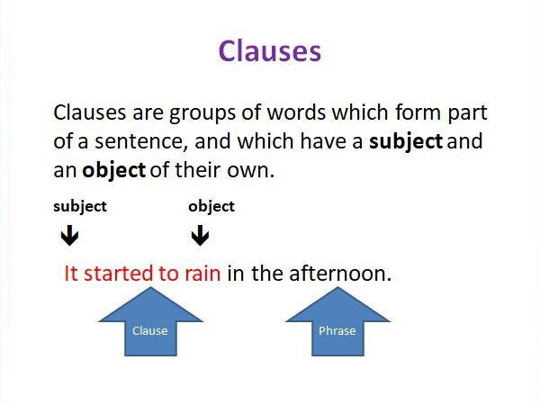 The Difference between Phrases and Clauses