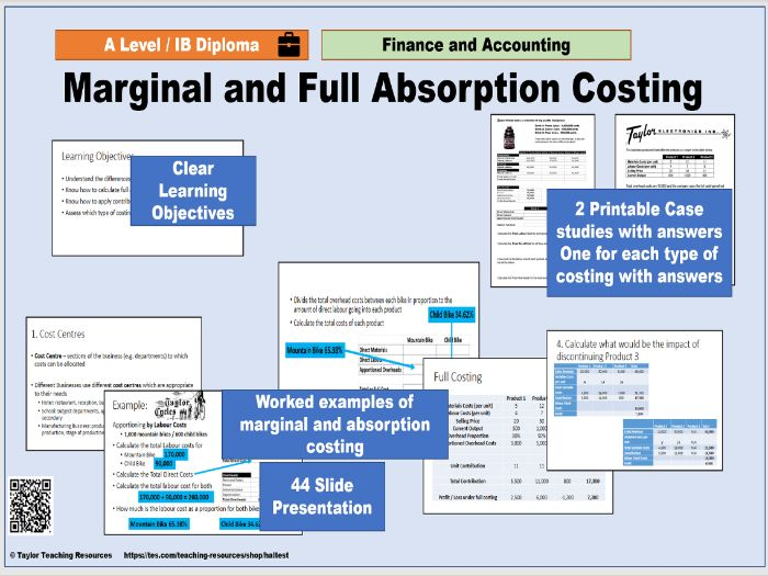 Marginal and Full / Absorption costing - Full Lesson - AS / A2 Level