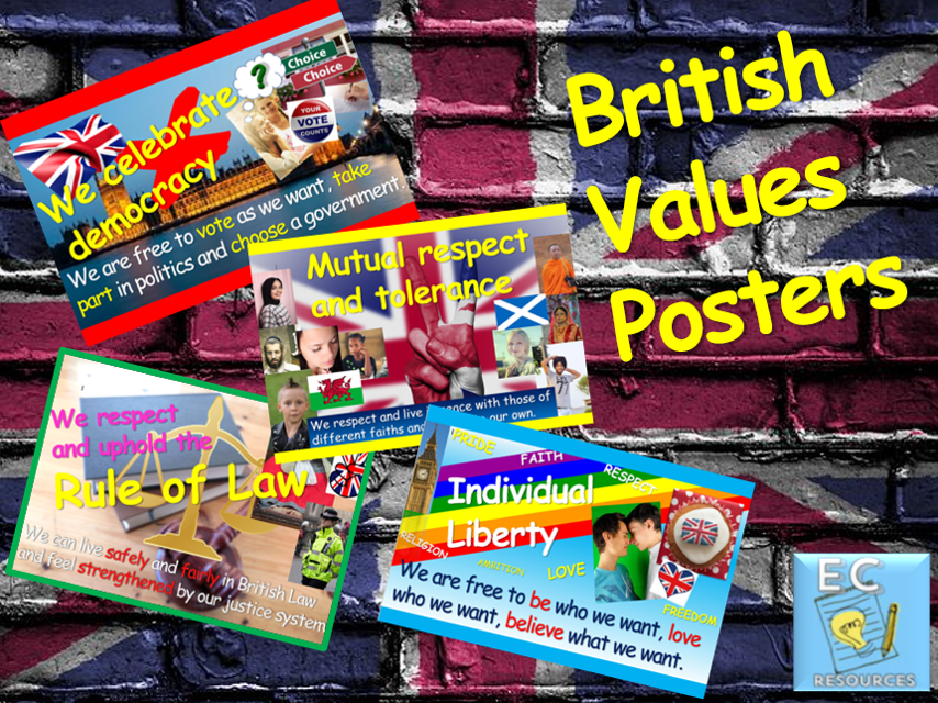 British Values: British Values Display