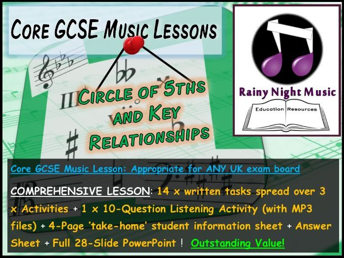 GCSE Music CIRCLE OF FIFTHS