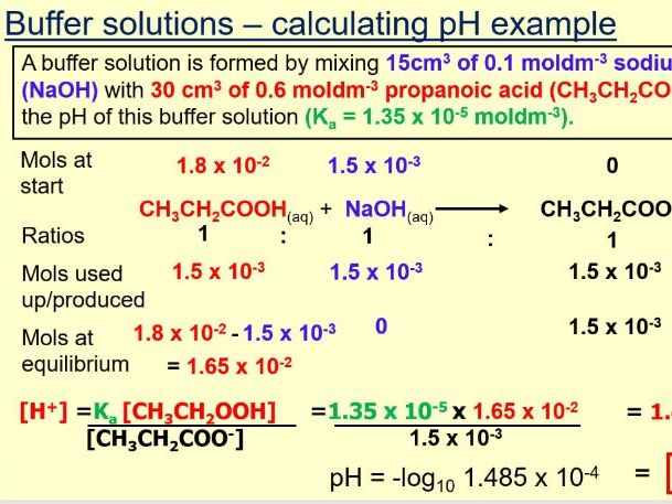 AQA A2 Chemistry Buffer solutions lesson