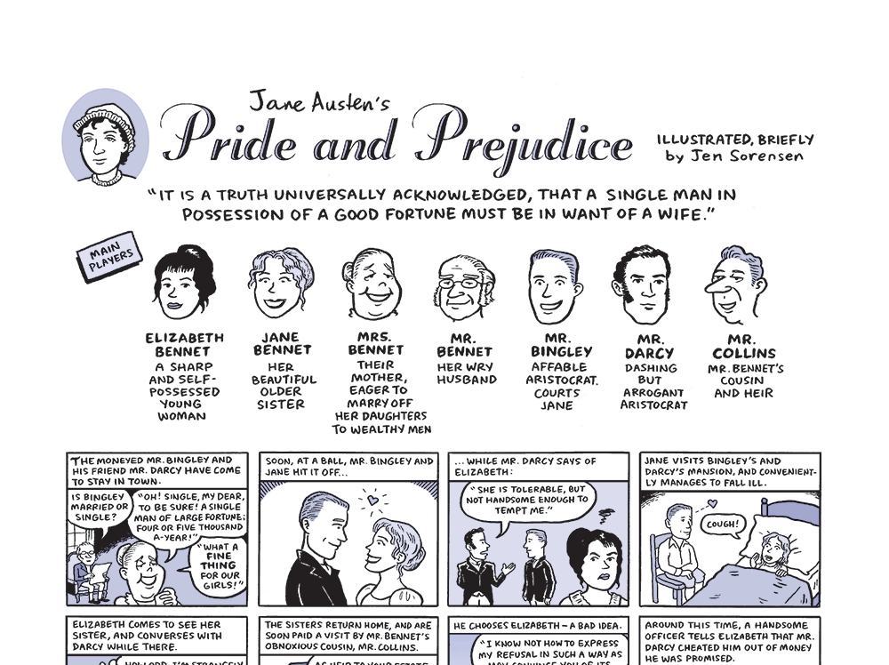 PRIDE & PREJUDICE SECTION 1 (69 pages - comprehension question & activities)