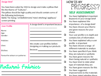 KS3 Textiles Booklet Bundle