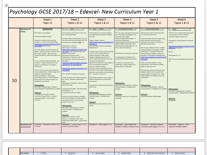 2 year curriculum map GCSE Edexcel Psychology - week by week detailed planning SOW 1 - 9