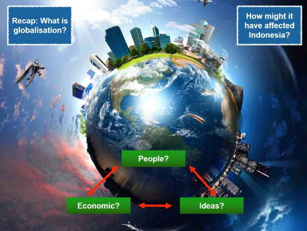 Edexcel Geography B - Development Dynamics: Lesson Five - Globalisation
