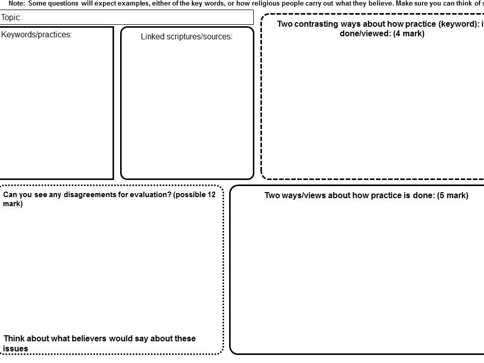 AQA 9-1 GCSE RS Revision work sheets