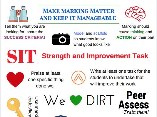 SIT marking poster