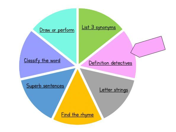 Word of the day wheel (editable)