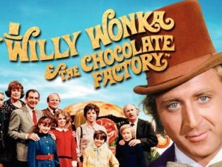 Willy Wonka questions for use during watching film