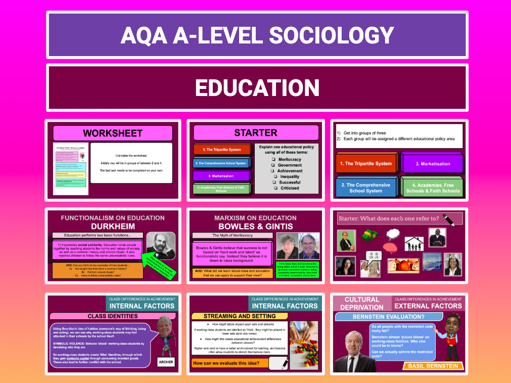Education - AQA A-level Sociology - Entire Unit
