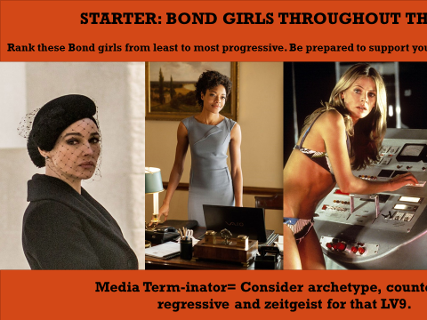 YEAR 10: LESSON 21-23= Representation and contextual influences in the Bond Franchise (SEC A)