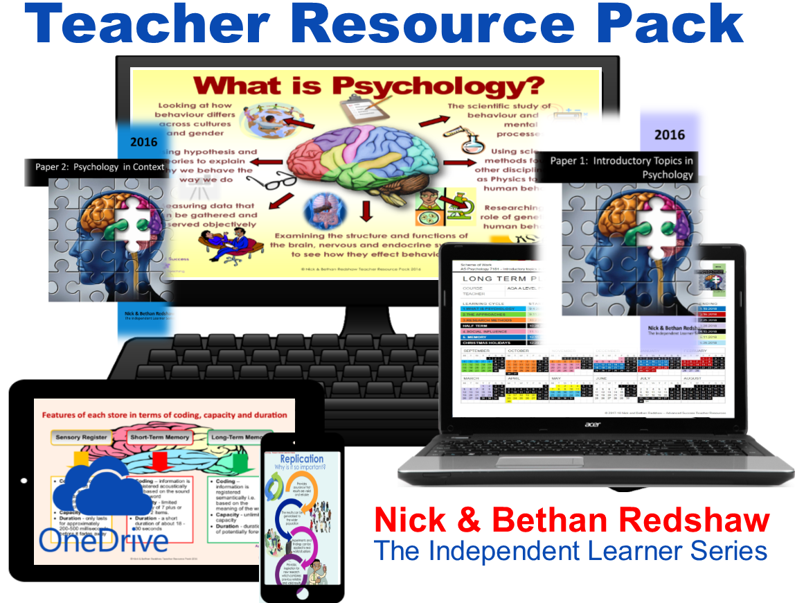 Special Offer (Save 23%) Complete Teacher Resource Pack
