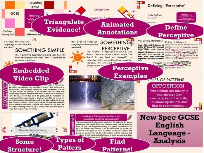 AQA 8700 GCSE English Language - AO2 Being Perceptive