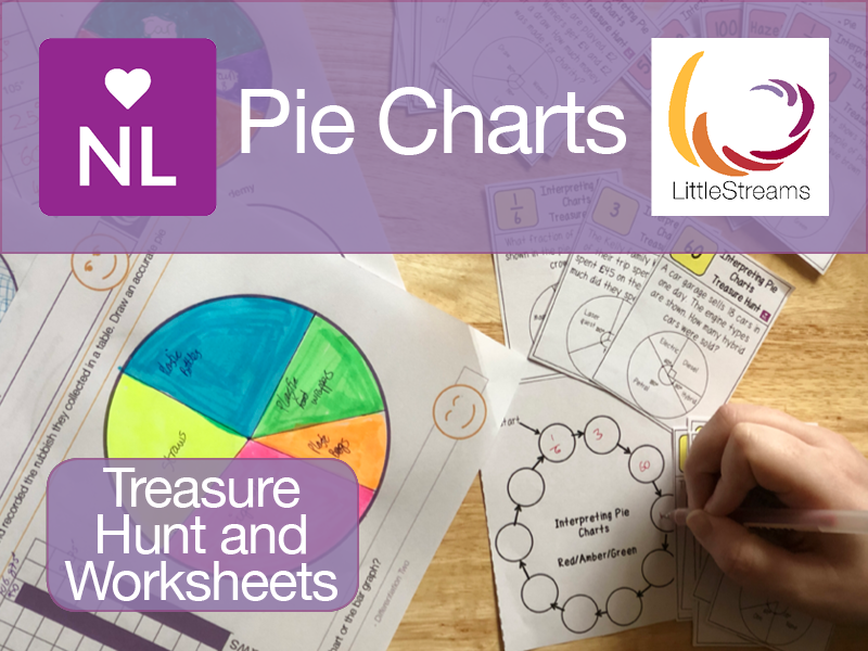 Pie Charts Drawing & Interpreting (Worksheets and Treasure Hunt)