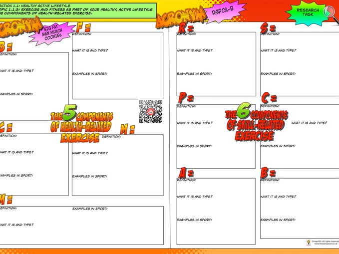 NEW GCSE PE - Components of Fitness Work Sheet