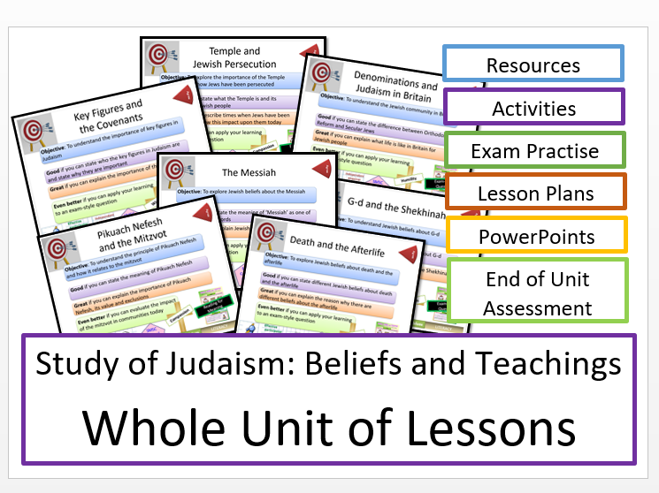 Eduqas GCSE Study of Judaism: Beliefs and Teachings: Unit of Work, Lessons, PPTs etc