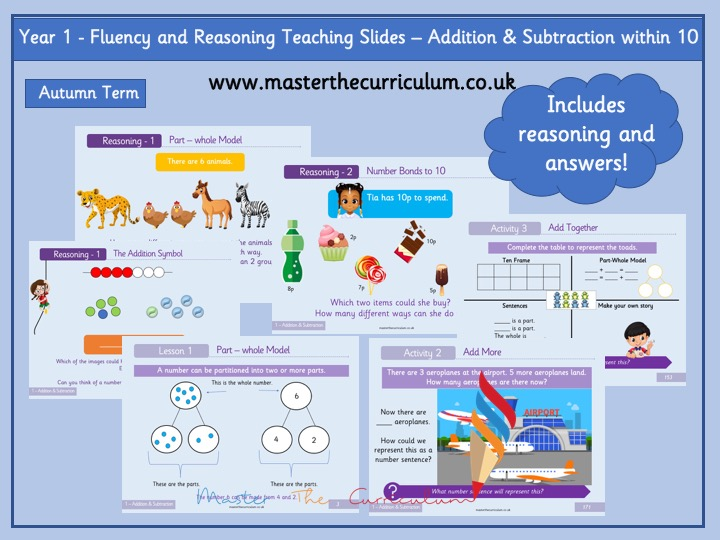 Year 1 - Addition and Subtraction Within 10 - Editable Teaching Slides - White Rose Style