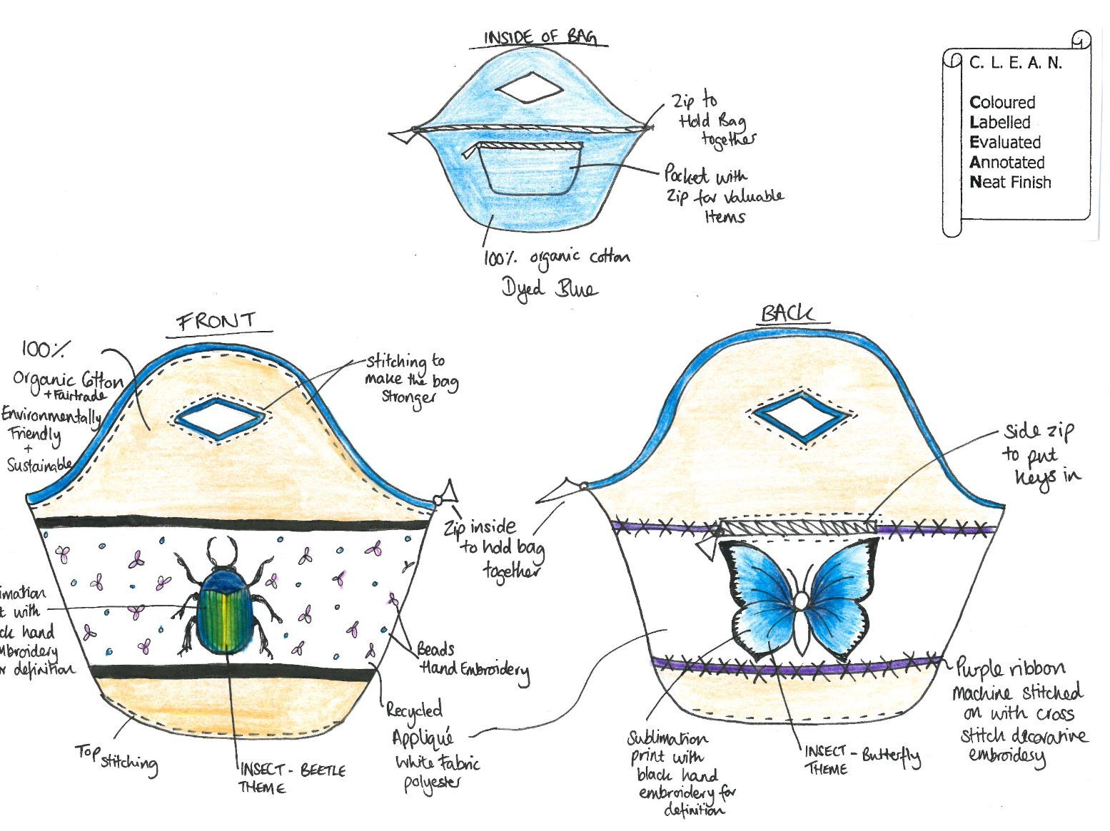 Insect Theme AQA Textiles GCSE 2018