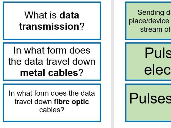 Computer Science GCSE 0478- One mark Questions - Unit 2 Communications and the Internet