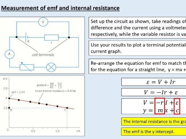 A level Physics (13.3) Electromotive force and internal resistance (Direct current circuits)