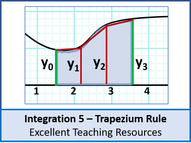 Algebra: Integration 5 - Trapezium Rule (+ resources)