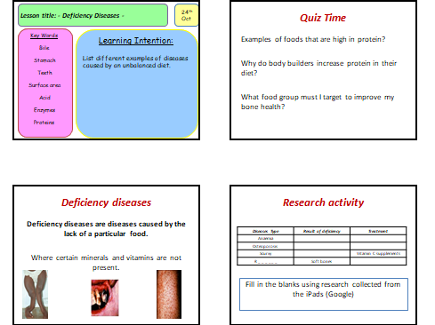 1st Year Science Complete PPT 330+ slides