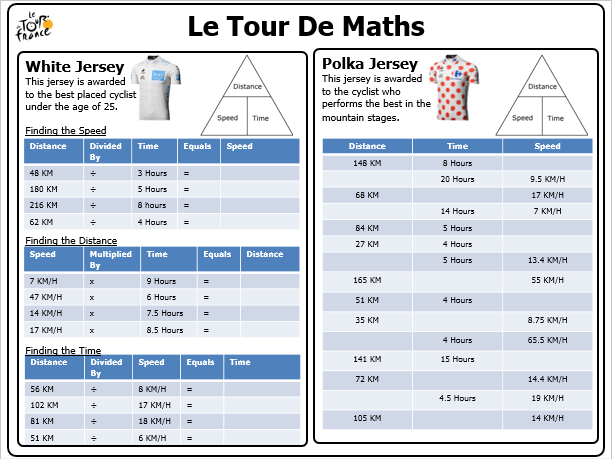 Tour de France Formulas Lesson