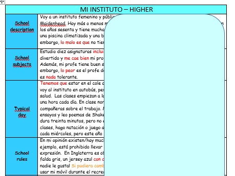 Spanish GCSE differentiated knowledge organisers/model texts on School - Writing & Speaking