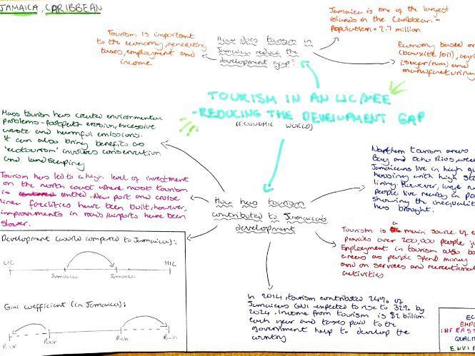 GCSE Geography case studies (human)