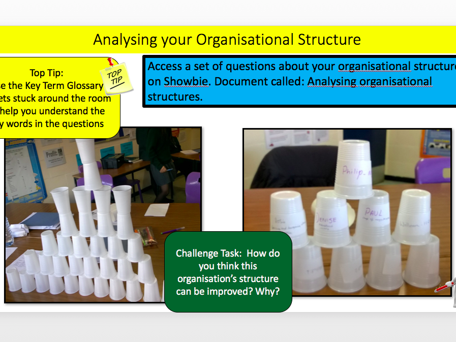 GCSE Business Studies - Organisational Structures Lesson