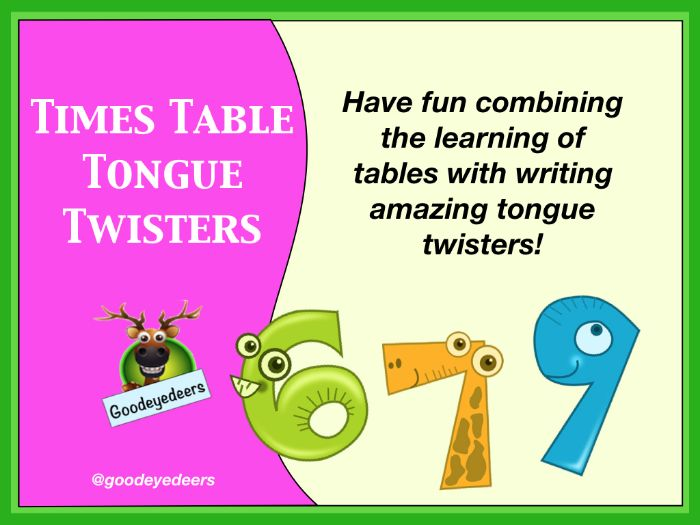 Times Tables Twisters! (6x, 7x & 9x Tongue Twister Times Tables)