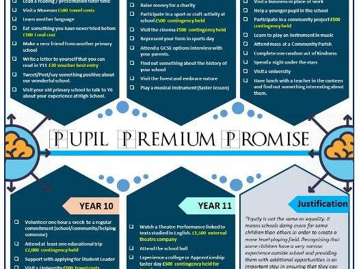 Pupil Premium Promise: Life Experience programme (Improve attendance/behaviour/progress)