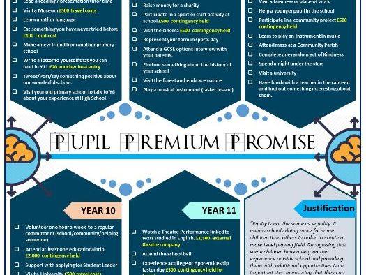 Pupil Premium Promise: Life Experience programme (Improve attendance/behaviour/progress)
